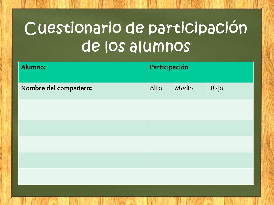 Alumno:Participación Nombre del compañero:AltoMedioBajo Cuestionario de participación de los alumnos
