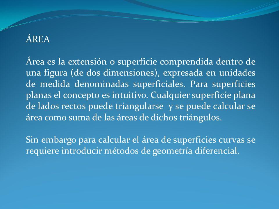 ÁREA Área es la extensión o superficie comprendida dentro de una figura (de dos dimensiones), expresada en unidades de medida denominadas superficiale