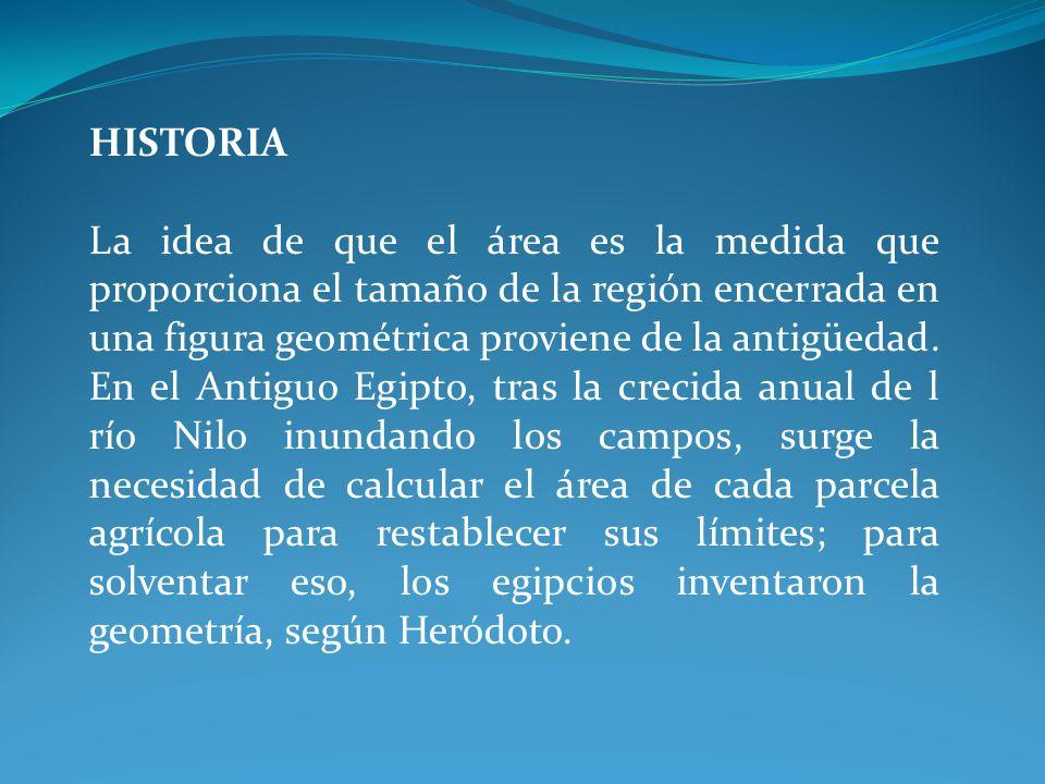 HISTORIA La idea de que el área es la medida que proporciona el tamaño de la región encerrada en una figura geométrica proviene de la antigüedad. En e
