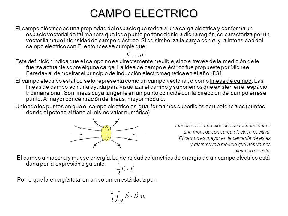 CAMPO ELECTRICO El campo eléctrico es una propiedad del espacio que rodea a una carga eléctrica y conforma un espacio vectorial de tal manera que todo
