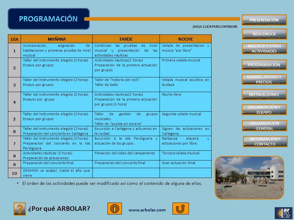 www.arbolar.com ¿Por qué ARBOLAR? PROGRAMACIÓN (HAGA CLICK PARA CONTINUAR) DÍA MAÑANATARDE NOCHE 1 Incorporación, asignación de habitaciones y primera