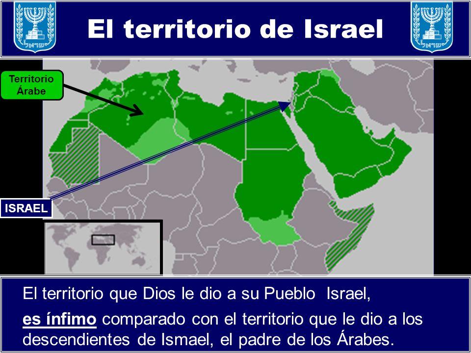 El territorio de Israel ISRAEL El territorio que Dios le dio a su Pueblo Israel, es ínfimo comparado con el territorio que le dio a los descendientes