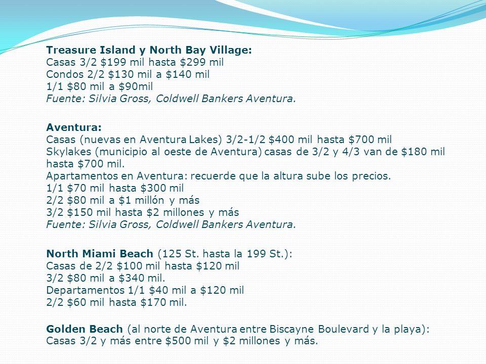 Precios de casas por zonas Miami Beach y zonas cercanas a la playa Surfside: Casas 3/2 desde $295 mil a $499 mil 2/2 $170 mil y los $290 mil Condos 3/