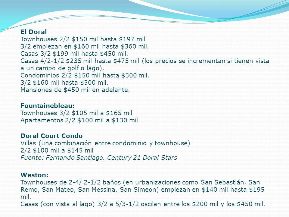 Bay Point: en Miami sobre Biscayne Blvd. y la 45 Ave.: Ffuera del agua de $500 hasta $3 millones (si están sobre el agua). Fuente: Nelson González, EW