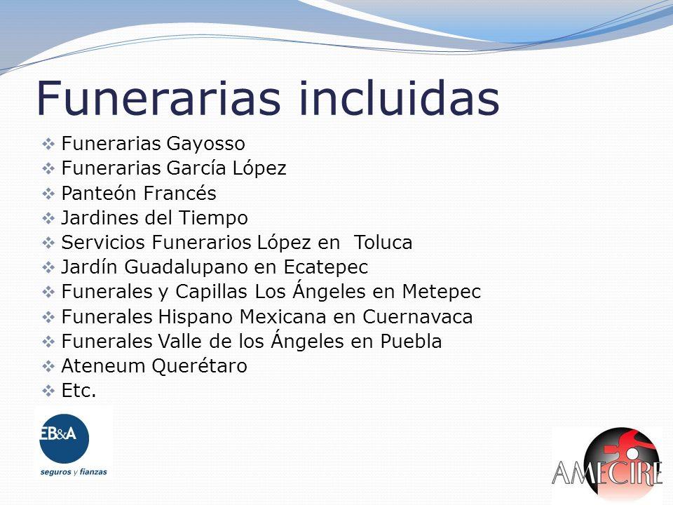 Formas de contratación y edades de contratación Individual (Asegurado Titular) $190.