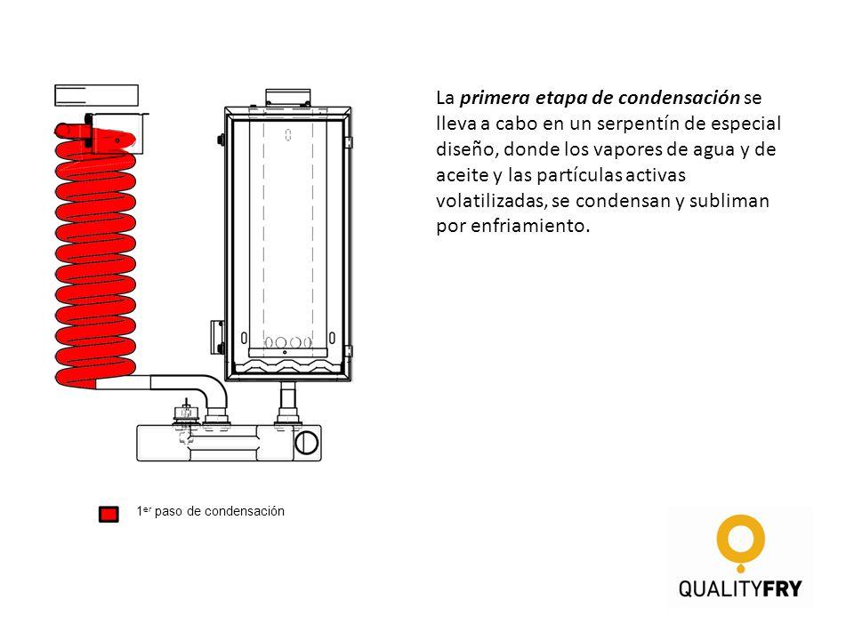 La primera etapa de condensación se lleva a cabo en un serpentín de especial diseño, donde los vapores de agua y de aceite y las partículas activas vo