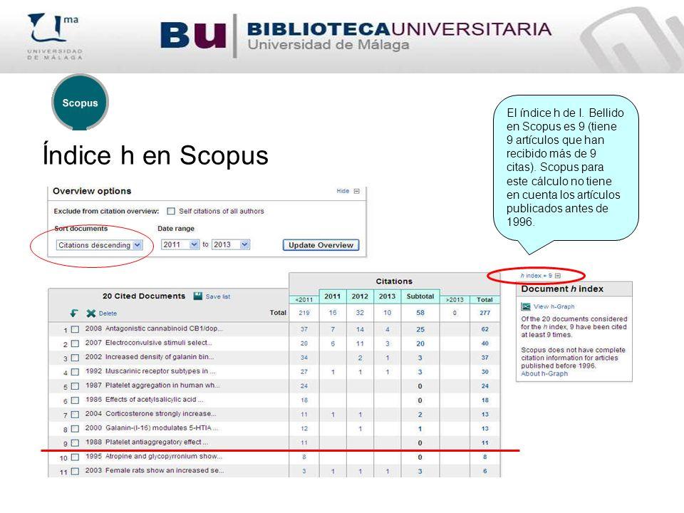 Índice h en Scopus El índice h de I. Bellido en Scopus es 9 (tiene 9 artículos que han recibido más de 9 citas). Scopus para este cálculo no tiene en