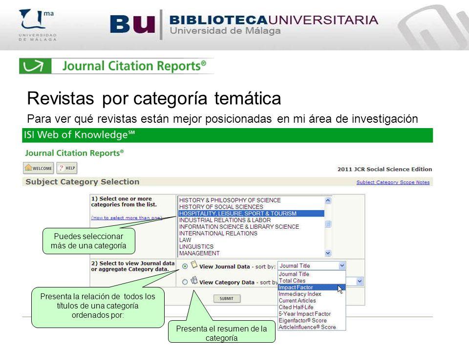 Revistas por categoría temática Para ver qué revistas están mejor posicionadas en mi área de investigación Presenta el resumen de la categoría Present