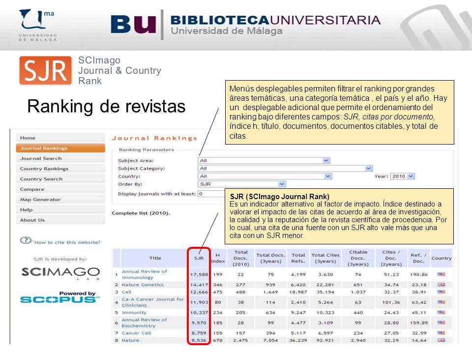 Ranking de revistas Menús desplegables permiten filtrar el ranking por grandes áreas temáticas, una categoría temática, el país y el año. Hay un despl