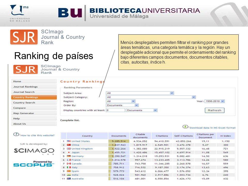 Ranking de países Menús desplegables permiten filtrar el ranking por grandes áreas temáticas, una categoría temática y la región.