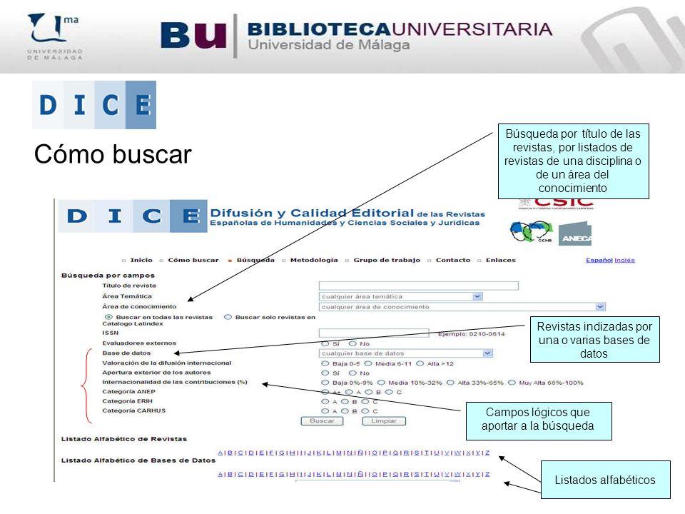 Cómo buscar Listados alfabéticos Campos lógicos que aportar a la búsqueda Revistas indizadas por una o varias bases de datos Búsqueda por título de la