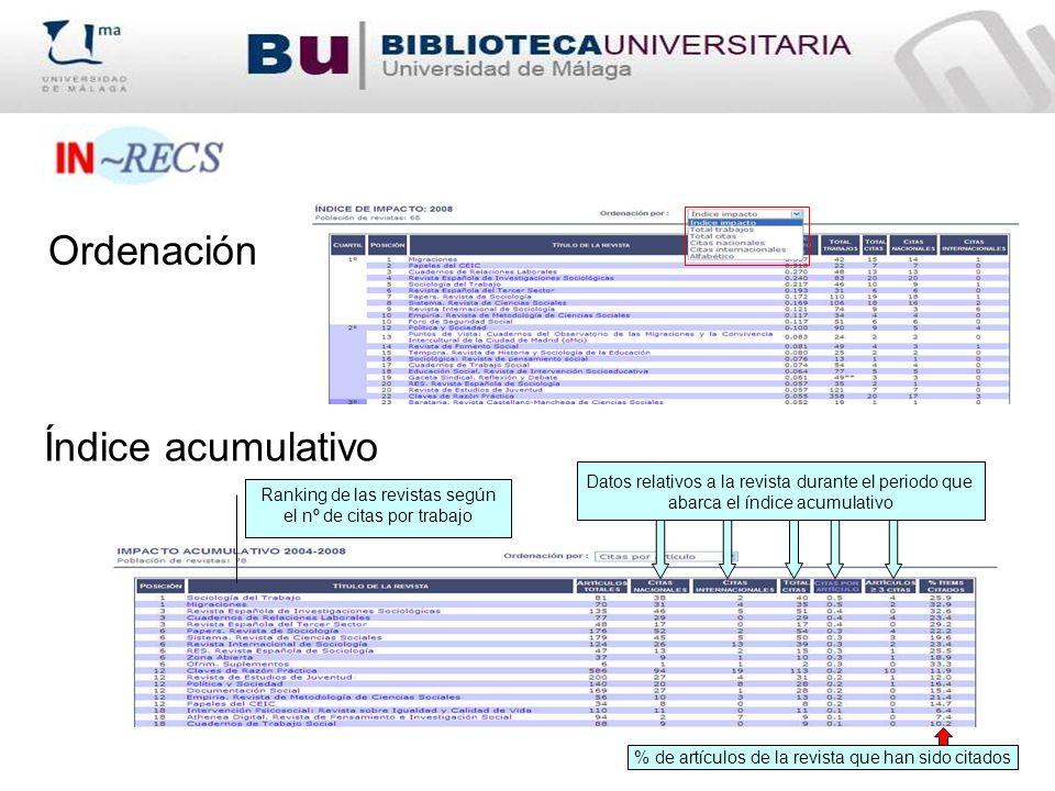 Ordenación Ranking de las revistas según el nº de citas por trabajo Datos relativos a la revista durante el periodo que abarca el índice acumulativo %