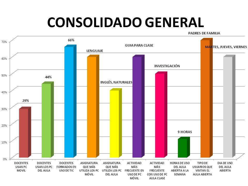 CONSOLIDADO GENERAL