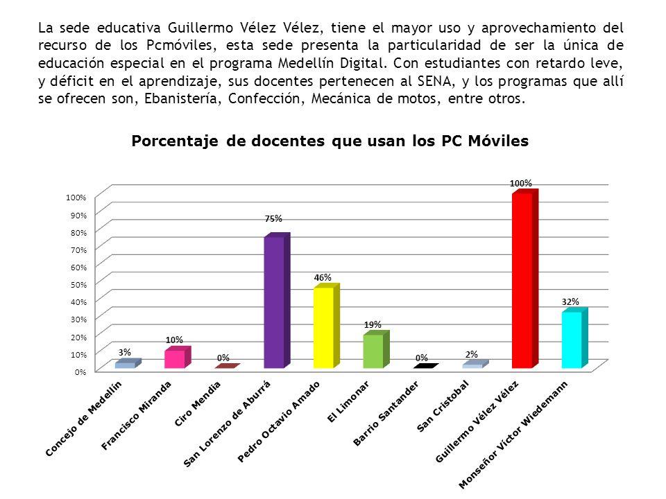 La sede educativa Guillermo Vélez Vélez, tiene el mayor uso y aprovechamiento del recurso de los Pcmóviles, esta sede presenta la particularidad de ser la única de educación especial en el programa Medellín Digital.