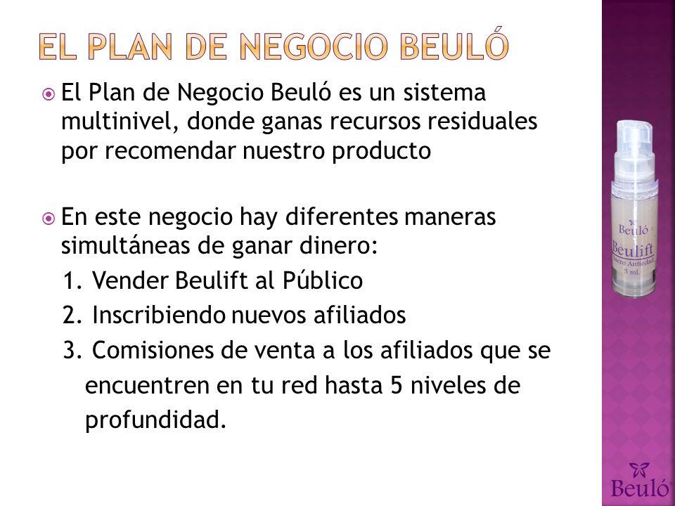 El Plan de Negocio Beuló es un sistema multinivel, donde ganas recursos residuales por recomendar nuestro producto En este negocio hay diferentes maneras simultáneas de ganar dinero: 1.