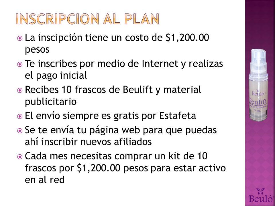 Tu compras 10 Beulift por $1,200.00 pesos ($120.00 pesos cada uno) Puedes pedir la cantidad de kits que necesites a este precio Puedes vender cada Beulift en $250.00 cada uno Tu utilidad por cada unidad es de $130.00 pesos