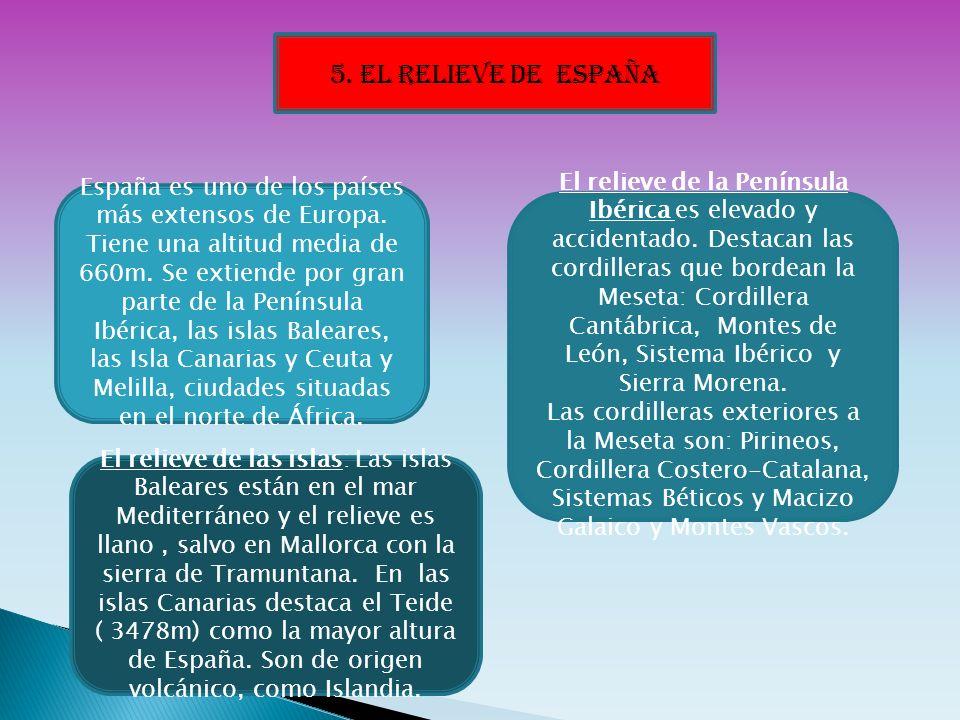 5. El relieve de españa España es uno de los países más extensos de Europa. Tiene una altitud media de 660m. Se extiende por gran parte de la Penínsul