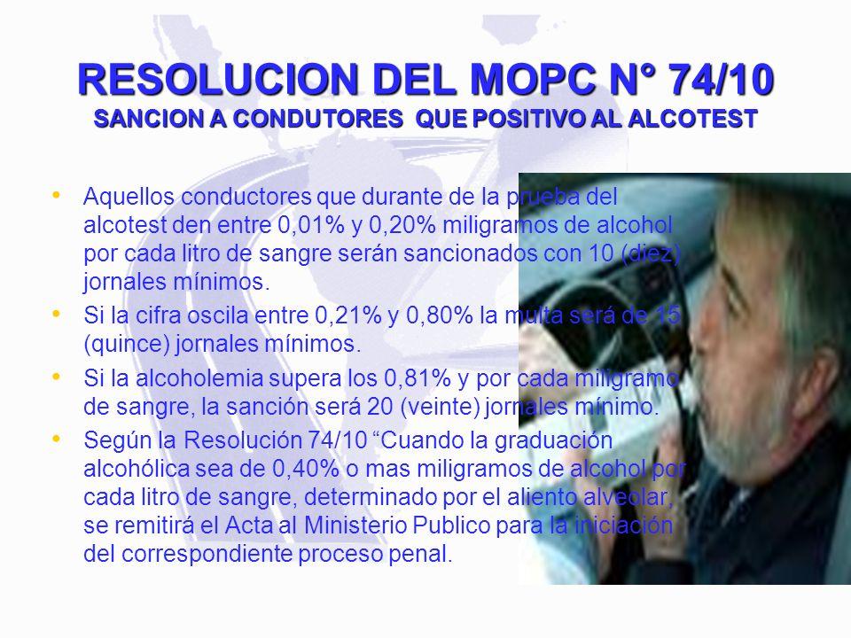 RESOLUCION DEL MOPC N° 74/10 SANCION A CONDUTORES QUE POSITIVO AL ALCOTEST Aquellos conductores que durante de la prueba del alcotest den entre 0,01%