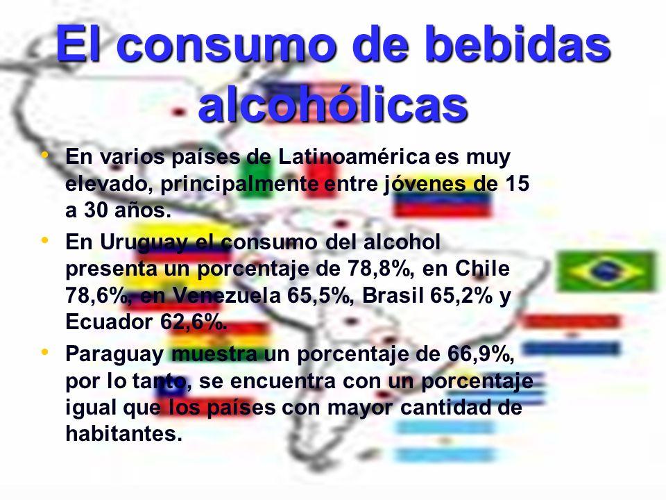 El consumo de bebidas alcohólicas En varios países de Latinoamérica es muy elevado, principalmente entre jóvenes de 15 a 30 años. En Uruguay el consum