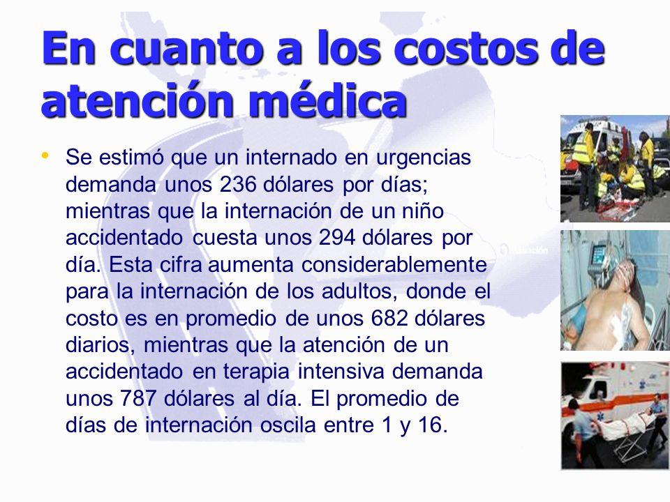 En cuanto a los costos de atención médica Se estimó que un internado en urgencias demanda unos 236 dólares por días; mientras que la internación de un