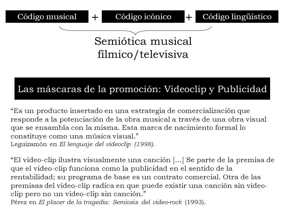 Código musicalCódigo icónicoCódigo lingüístico ++ Semiótica musical fílmico/televisiva Es un producto insertado en una estrategia de comercialización