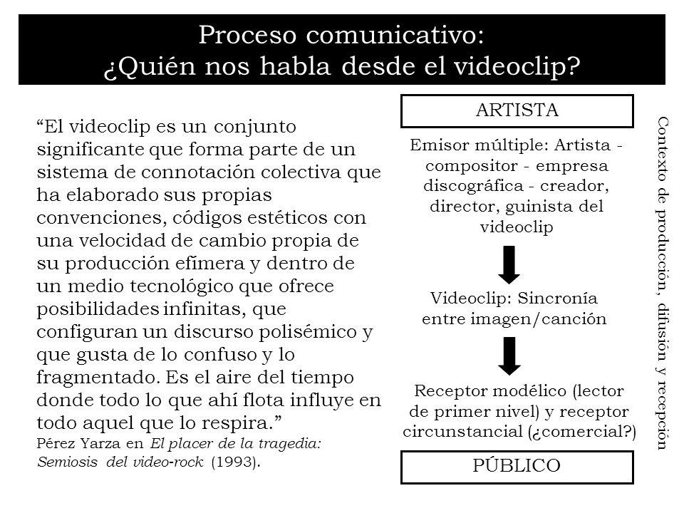 Proceso comunicativo: ¿Quién nos habla desde el videoclip? El videoclip es un conjunto significante que forma parte de un sistema de connotación colec