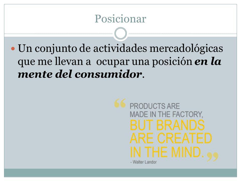 Posicionar Un conjunto de actividades mercadológicas que me llevan a ocupar una posición en la mente del consumidor.
