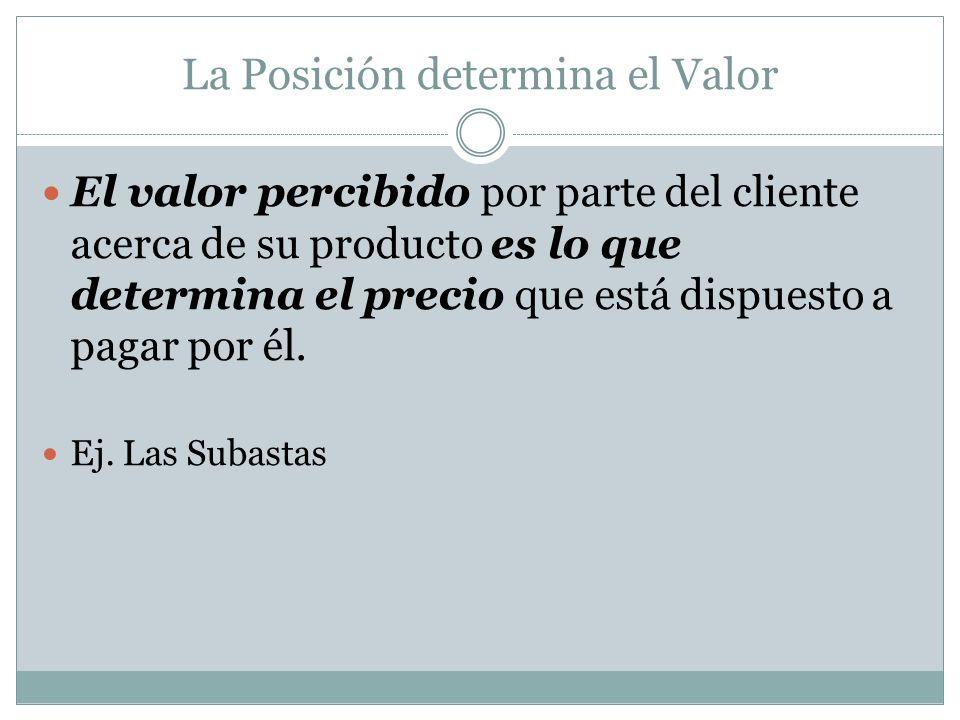 La Posición determina el Valor El valor percibido por parte del cliente acerca de su producto es lo que determina el precio que está dispuesto a pagar