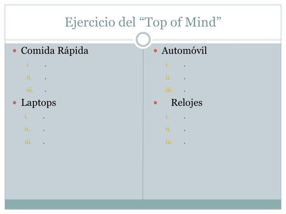 Ejercicio del Top of Mind Comida Rápida i.. ii.. iii.. Laptops i.. ii.. iii.. Automóvil i.. ii.. iii.. Relojes i.. ii.. iii..