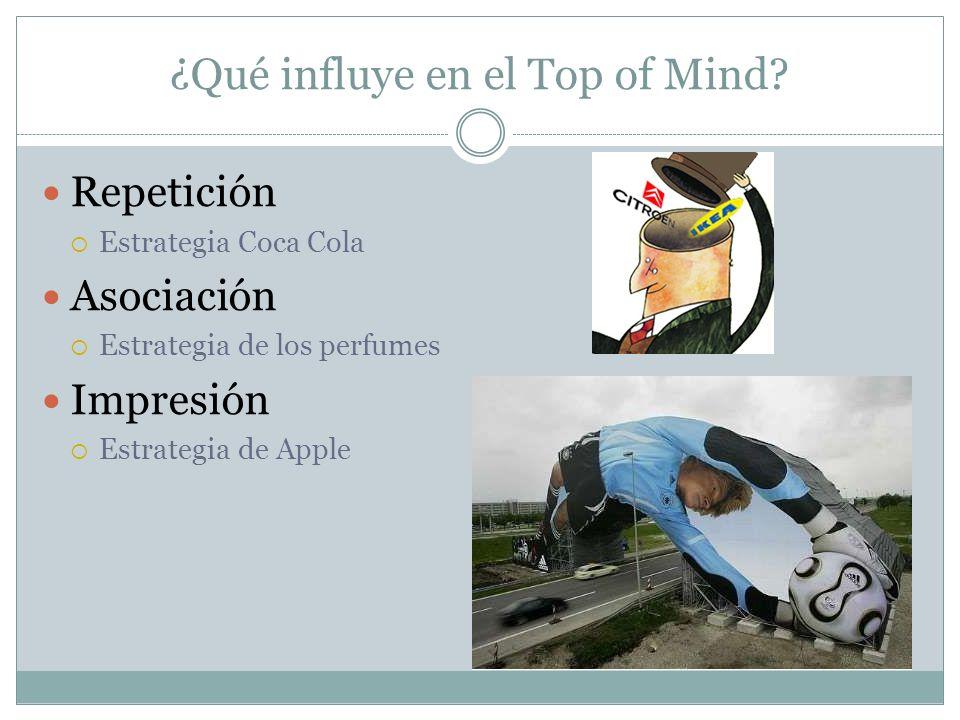 ¿Qué influye en el Top of Mind? Repetición Estrategia Coca Cola Asociación Estrategia de los perfumes Impresión Estrategia de Apple