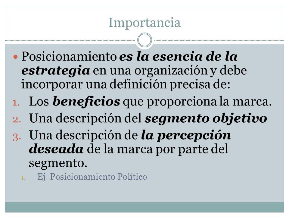 Importancia Posicionamiento es la esencia de la estrategia en una organización y debe incorporar una definición precisa de: 1. Los beneficios que prop