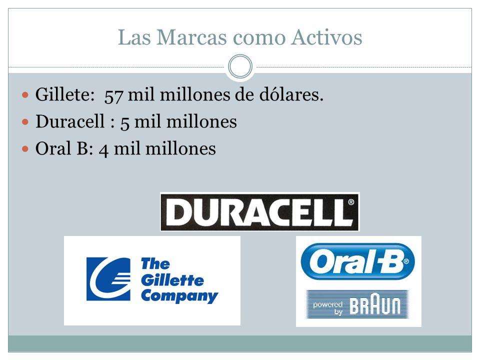 Las Marcas como Activos Gillete: 57 mil millones de dólares. Duracell : 5 mil millones Oral B: 4 mil millones