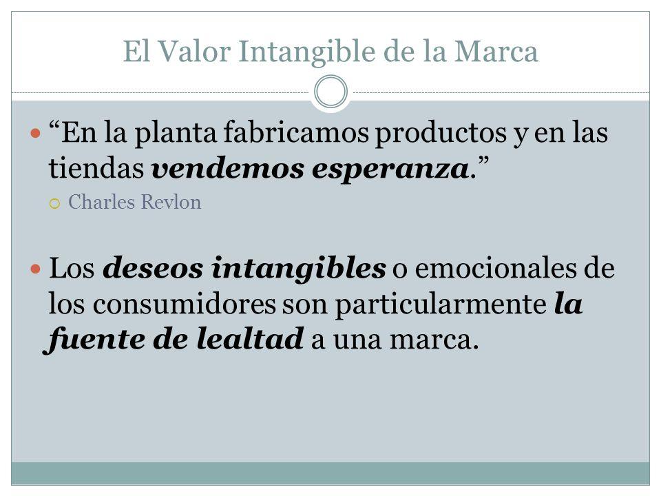 El Valor Intangible de la Marca En la planta fabricamos productos y en las tiendas vendemos esperanza. Charles Revlon Los deseos intangibles o emocion