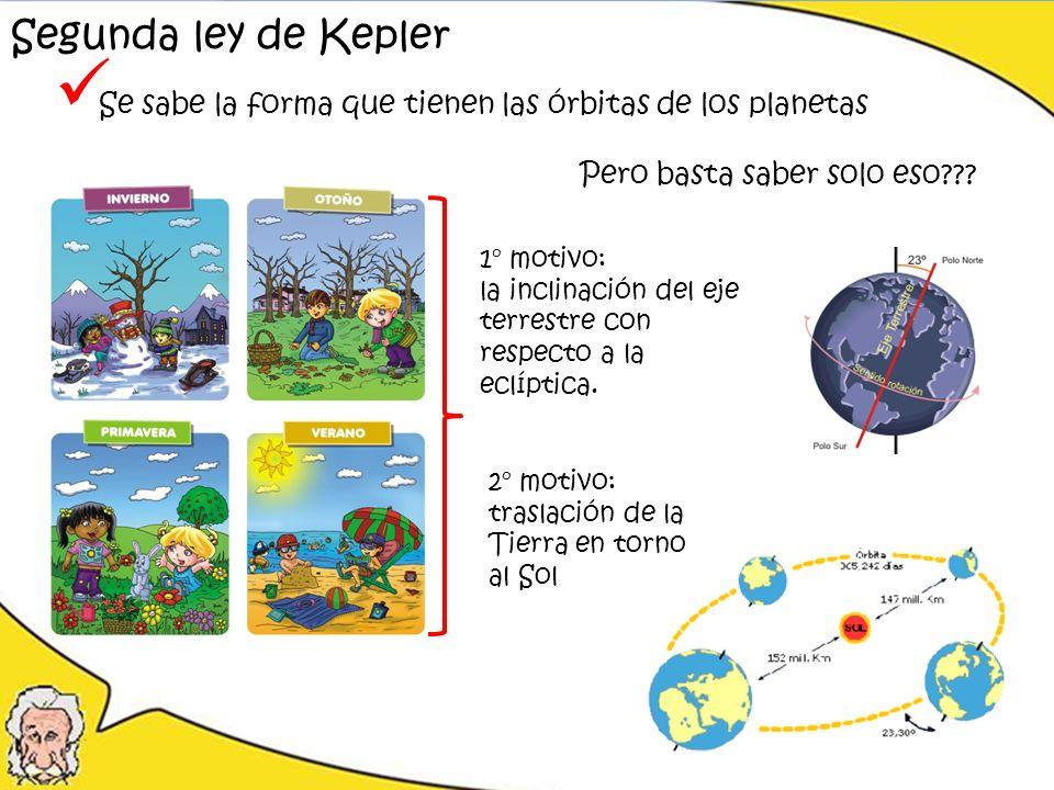 Se sabe la forma que tienen las órbitas de los planetas Pero basta saber solo eso??? Segunda ley de Kepler 1° motivo: la inclinación del eje terrestre