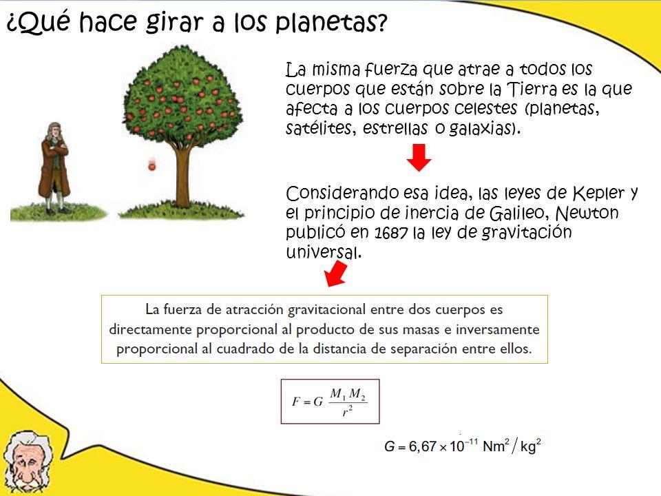 ¿Qué hace girar a los planetas? La misma fuerza que atrae a todos los cuerpos que están sobre la Tierra es la que afecta a los cuerpos celestes (plane