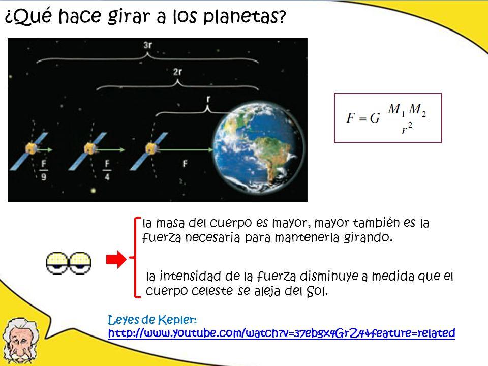 ¿Qué hace girar a los planetas? la masa del cuerpo es mayor, mayor también es la fuerza necesaria para mantenerla girando. la intensidad de la fuerza