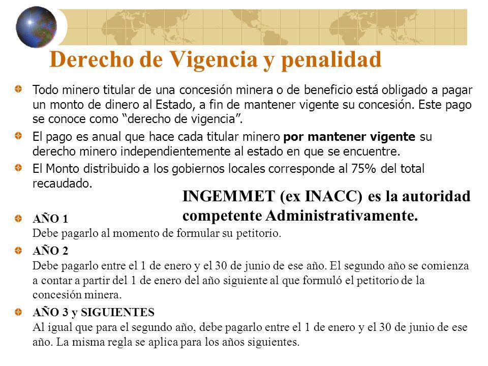 Derecho de Vigencia y penalidad Todo minero titular de una concesión minera o de beneficio está obligado a pagar un monto de dinero al Estado, a fin d