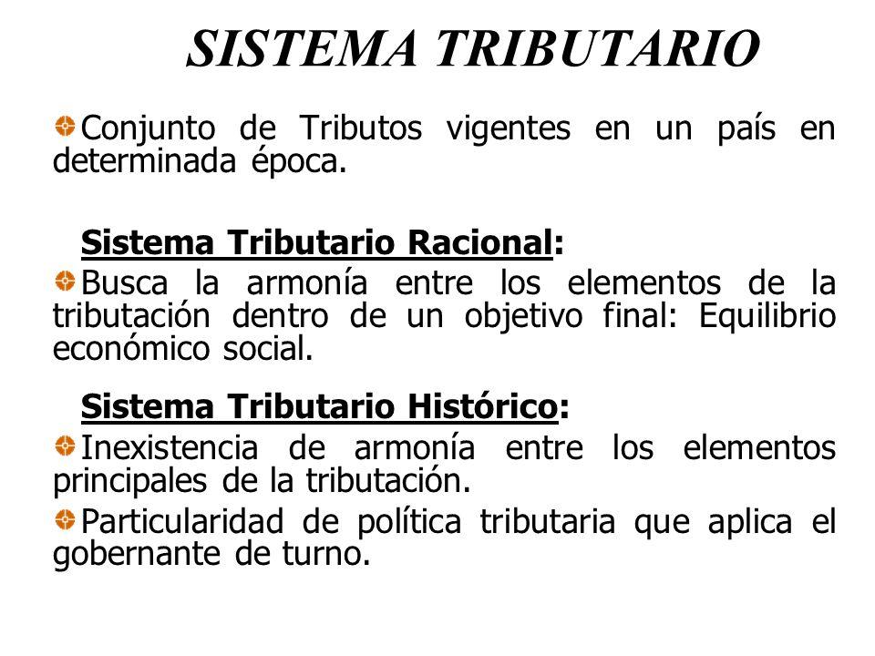 SISTEMA TRIBUTARIO Conjunto de Tributos vigentes en un país en determinada época. Sistema Tributario Racional: Busca la armonía entre los elementos de