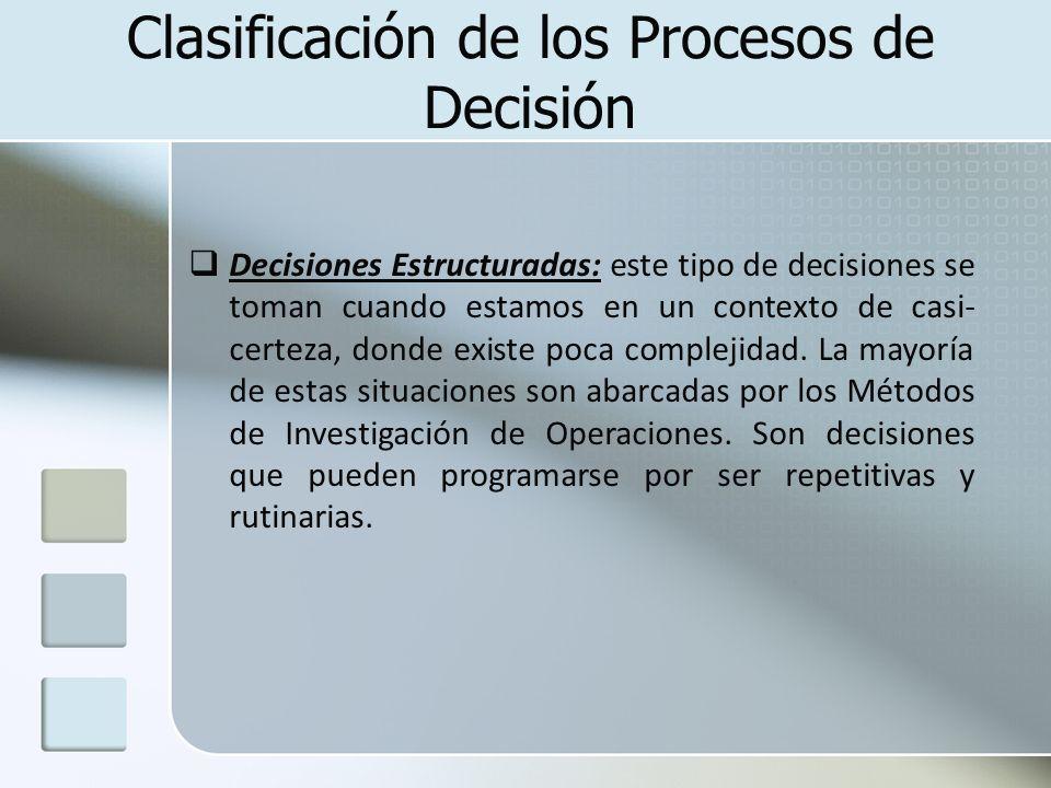 Clasificación de los Procesos de Decisión Decisiones Estructuradas: este tipo de decisiones se toman cuando estamos en un contexto de casi- certeza, d