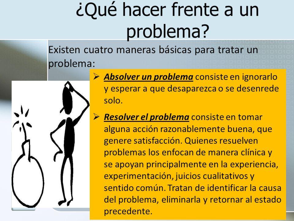 ¿Qué hacer frente a un problema? Absolver un problema consiste en ignorarlo y esperar a que desaparezca o se desenrede solo. Resolver el problema cons
