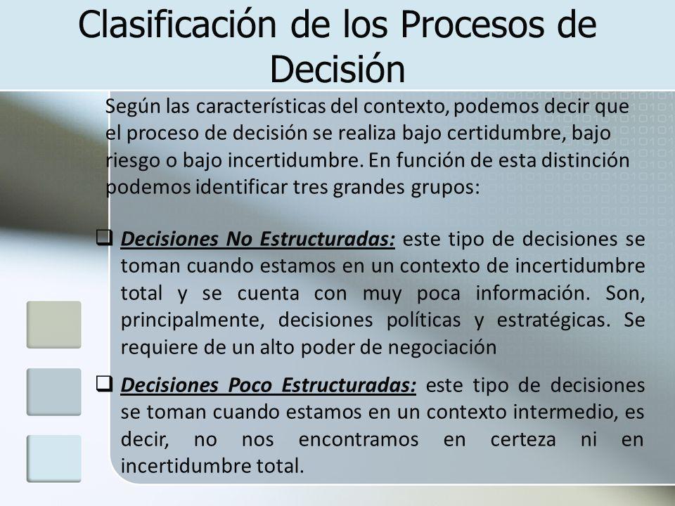 Clasificación de los Procesos de Decisión Decisiones No Estructuradas: este tipo de decisiones se toman cuando estamos en un contexto de incertidumbre