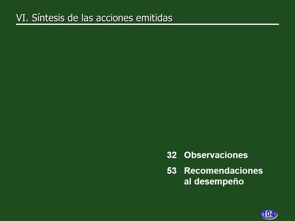 VI. Síntesis de las acciones emitidas 32 Observaciones 53 Recomendaciones al desempeño 104