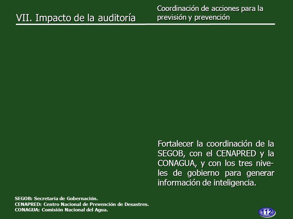 VII. Impacto de la auditoría SEGOB: Secretaría de Gobernación.