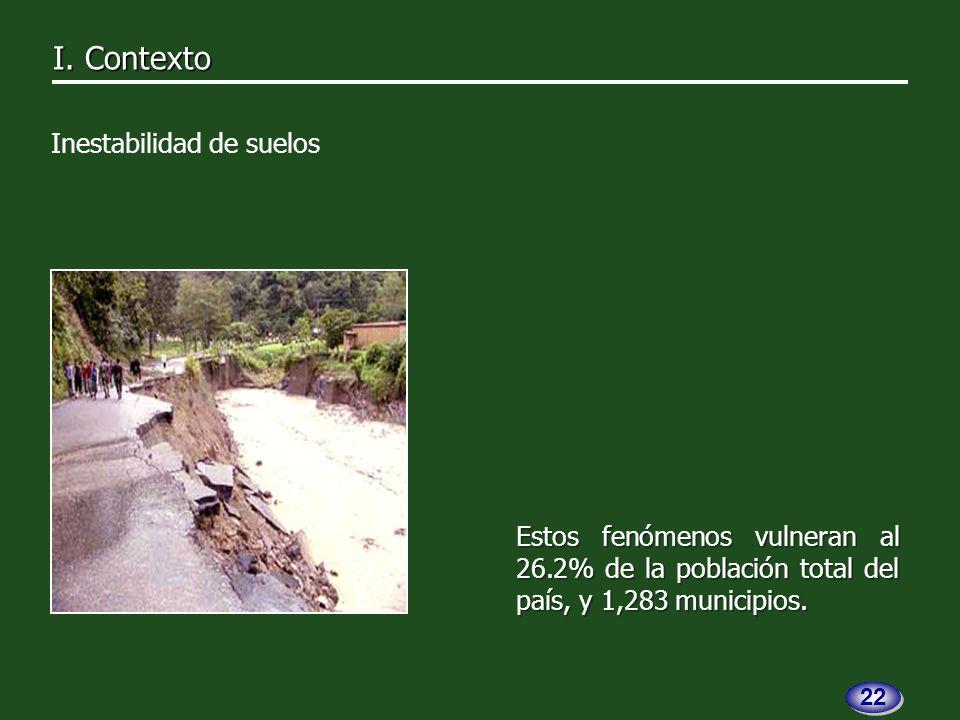 Estos fenómenos vulneran al 26.2% de la población total del país, y 1,283 municipios.