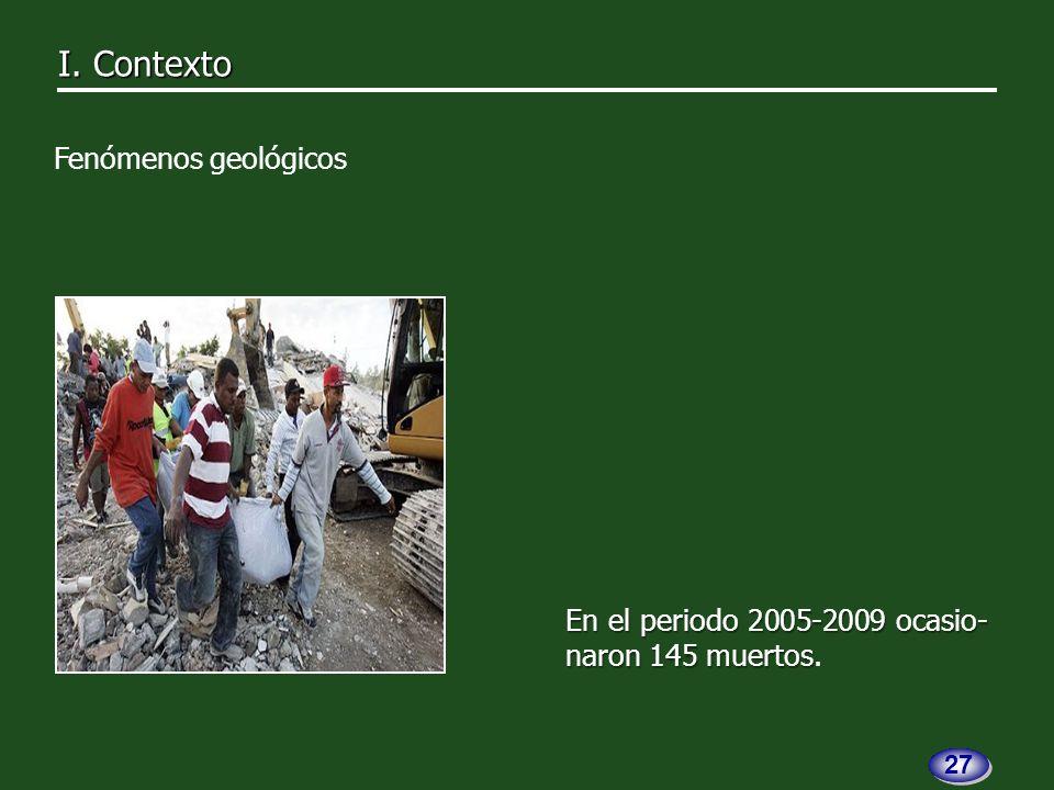 En el periodo 2005-2009 ocasio- naron 145 muertos En el periodo 2005-2009 ocasio- naron 145 muertos.