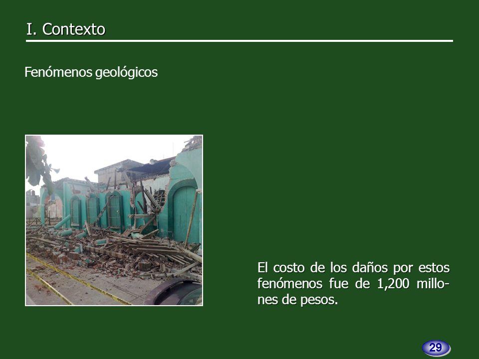 El costo de los daños por estos fenómenos fue de 1,200 millo- nes de pesos El costo de los daños por estos fenómenos fue de 1,200 millo- nes de pesos.