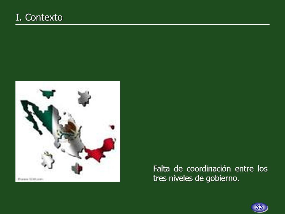 Falta de coordinación entre los tres niveles de gobierno. I. Contexto I. Contexto 33