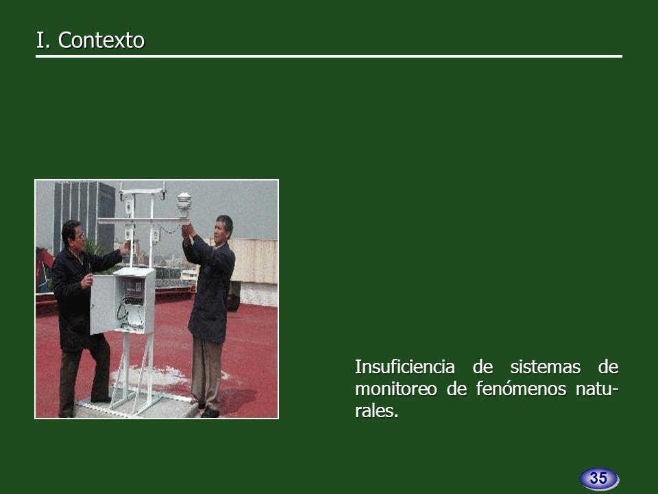 Insuficiencia de sistemas de monitoreo de fenómenos natu- rales. I. Contexto I. Contexto 35