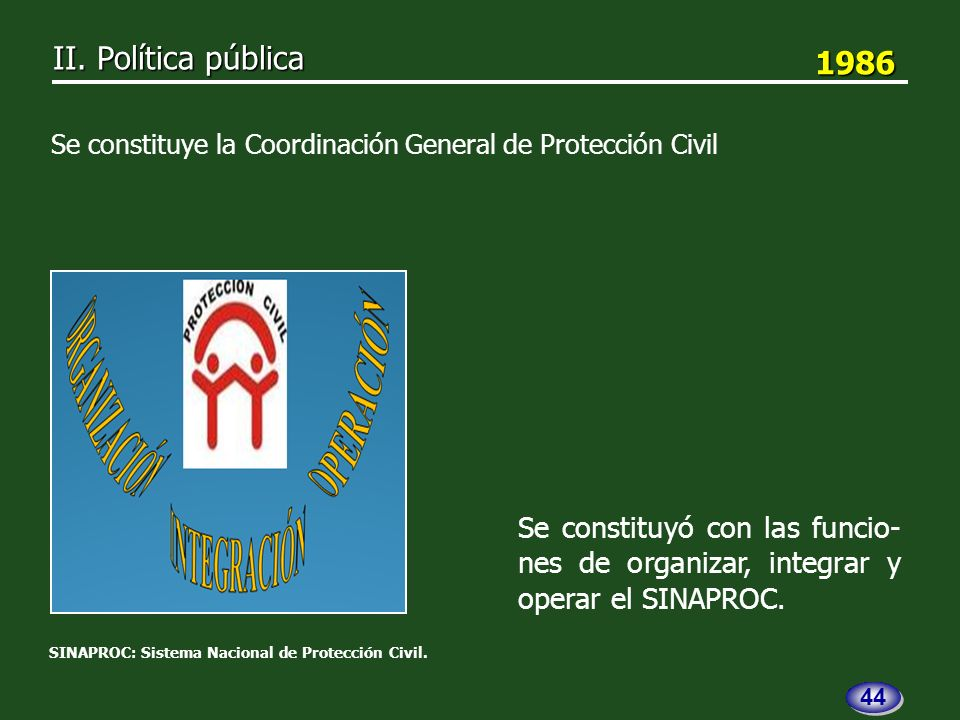 1986 1986 Se constituyó con las funcio- nes de organizar, integrar y operar el SINAPROC.