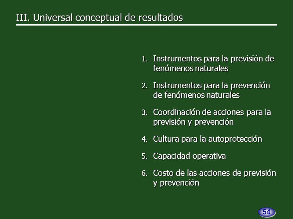 1. Instrumentos para la previsión de fenómenos naturales 2.